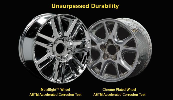 Wheel Corrision Test